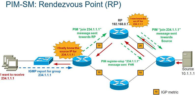 RP_join_source.jpg