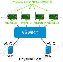 Virtual_machine_structure.jpg