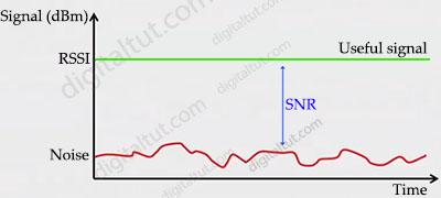 RSSI_SNR.jpg