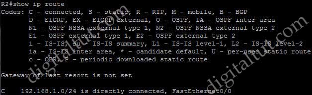 Auto_Manual_Summary_Routes_Null0_manual_summary_turn_off_loopbacks_R2_show_ip_route.jpg