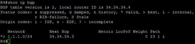 BGP_Distribute-list_lo0_init_R4_show_ip-bgp.jpg