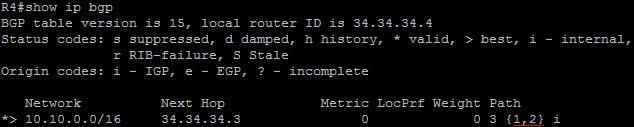 BGP_aggregate_summary-only_as-set_R4_show_ip_bgp.jpg