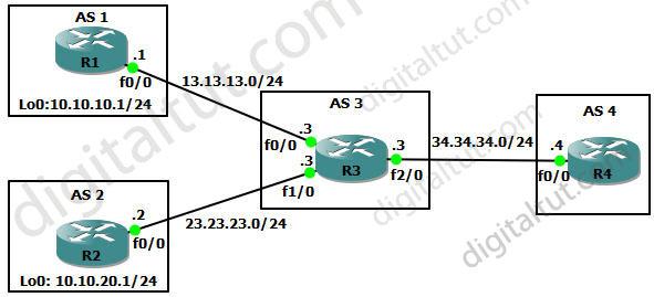 BGP_aggregate_topology.jpg