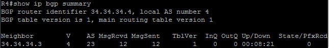BGP_community_R4_init_show_ip_bgp_summary.jpg