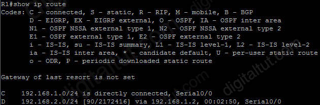 OSPF_EIGRP_Redistribute_init_R1_show_ip_route.jpg