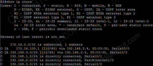 OSPF_EIGRP_Redistribute_init_R2_show_ip_route.jpg