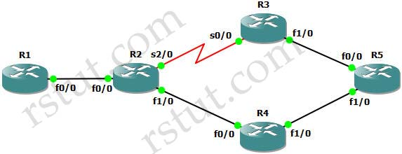 Policy_Based_Routing_Topology.jpg