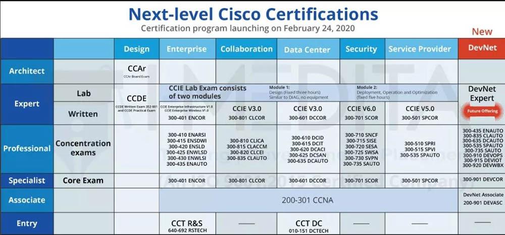 Cisco_Certs.jpg