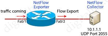 NetFlow_Configs.jpg