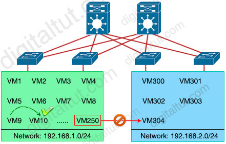 VXLAN_Virtualization_Benefit.jpg