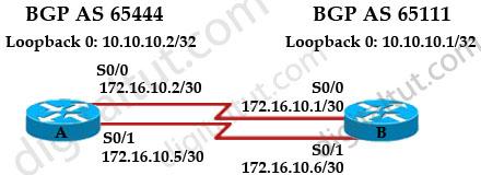 BGP_establish_session.jpg