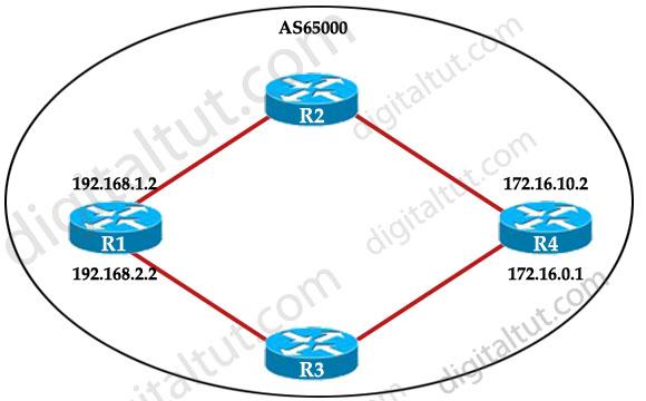 BGP_loopback_update_source.jpg