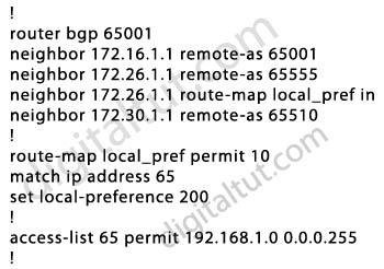BGP_route-map.jpg