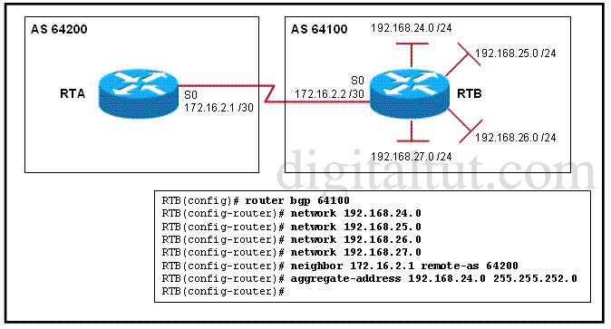 Route 300 101 training bgp questions bgpsummary keyboard keysfo Image collections