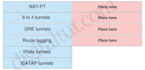 IPv4_to_IPv6_transition_methods.jpg