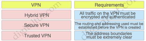 VPN_names.jpg
