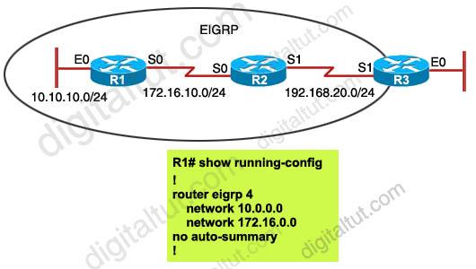 EIGRP_auto_summary.jpg