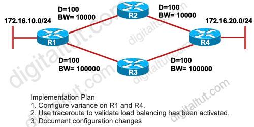 EIGRP_load_balance.jpg