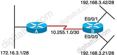 EIGRP_receive_prefix.jpg
