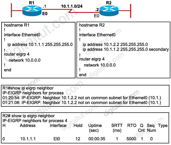 EIGRP_routing_update.jpg