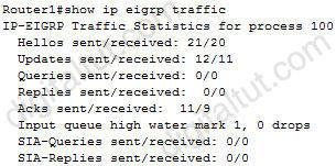EIGRP_show_ip_eigrp_traffic.jpg