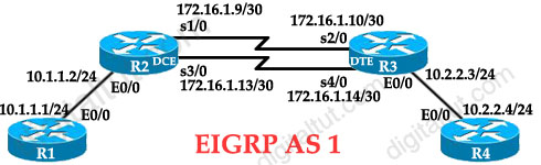 EIGRP_summary.jpg