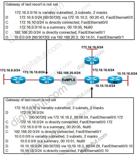 EIGRP_traffic_flow.jpg