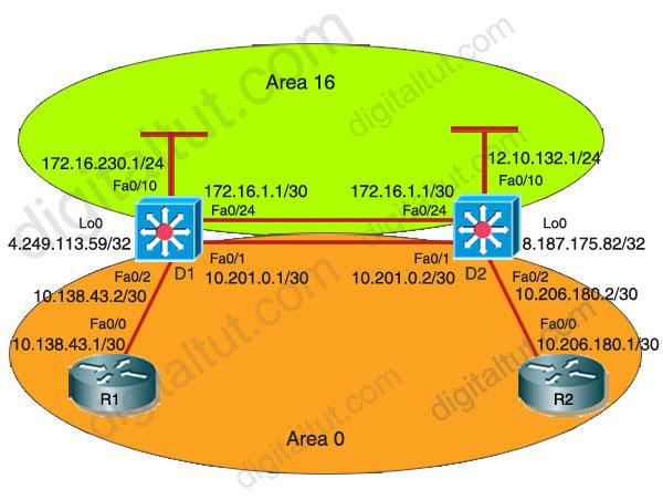 OSPF_Hotspot.jpg