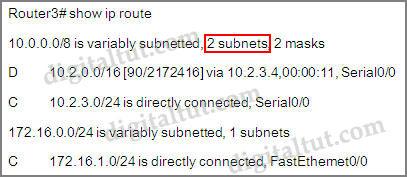 EIGRPStubSim_show_ip_route_R3_final_no_summary.jpg