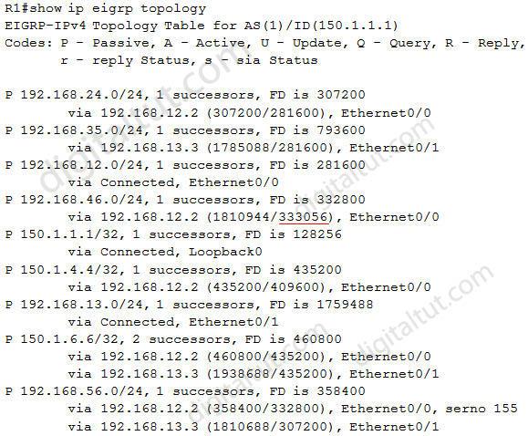 R1_show_ip_eigrp_topology.jpg