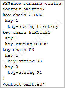 R2_key_chain.jpg