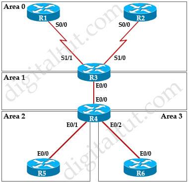 OSPF.jpg