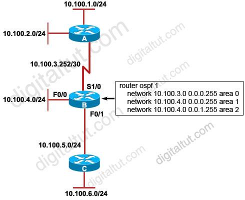 OSPF_ABR.jpg