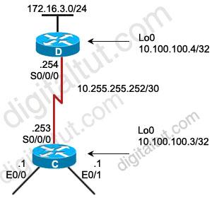 OSPF_Frame_Relay.jpg