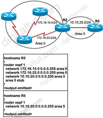OSPF_Hello_packets.jpg