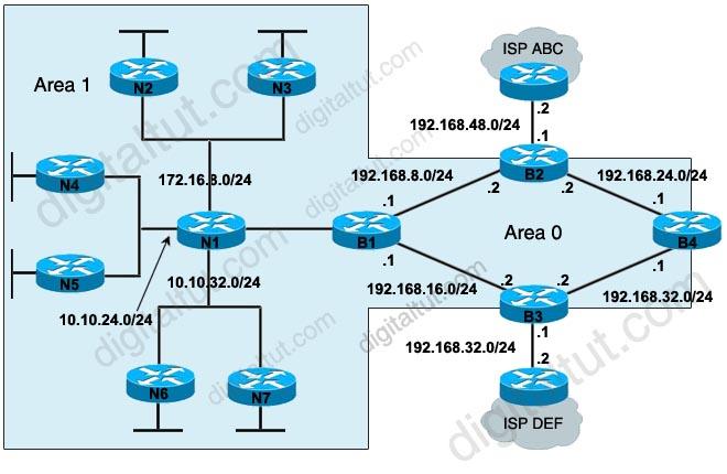 OSPF_Troubleshooting.jpg