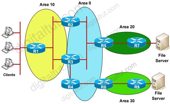 OSPF_neighbor_relationship.jpg
