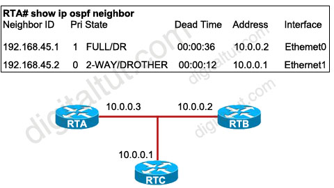 OSPF_show_ip_ospf_neighbor.jpg