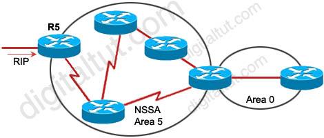 Redistribute_RIPv2_OSPF.jpg