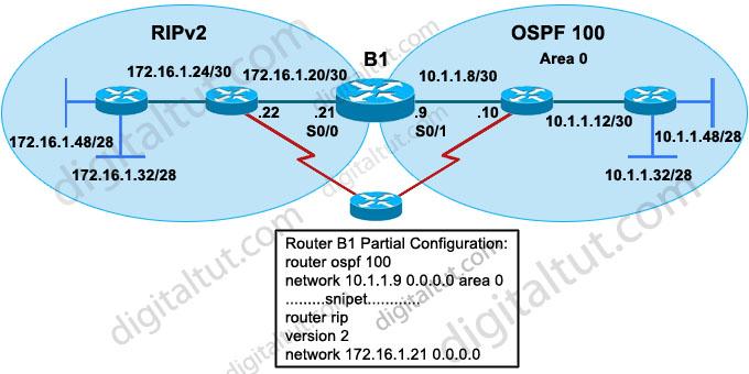 RIPv2_OSPF_Redistribute.jpg
