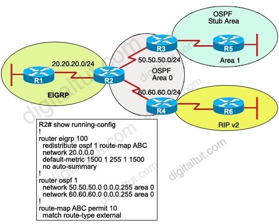 Redistribute_EIGRP_external_route.jpg