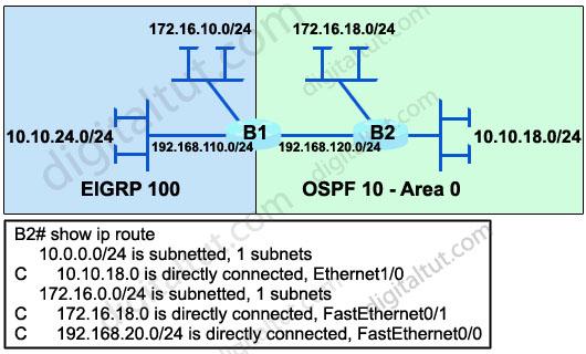 Redistribute_OSPF_EIGRP_subnets.jpg