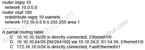redistribute_ospf_subnets.jpg