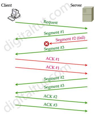 TCP_ACK.jpg
