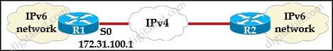 6to4_tunneling_IPv6_prefix.jpg