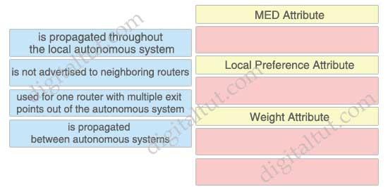 BGP_attribute_characteristics.jpg