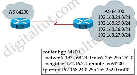 BGP_static_route_forward.jpg