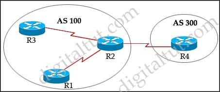EBGP_IGP_routing_table.jpg