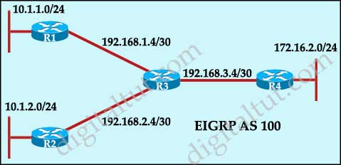 EIGRP_full_connectivity_no_auto_summary.jpg