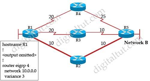 EIGRP_load_balancing_variance_3.jpg